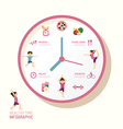 Infographic watch and flat icons idea health vector image