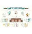 Education school infographic vector image