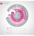 Business Infographics for business presentations vector image