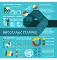 Business Training Infographics vector image