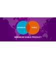 Minimum viable product MVP circle intersection vector image