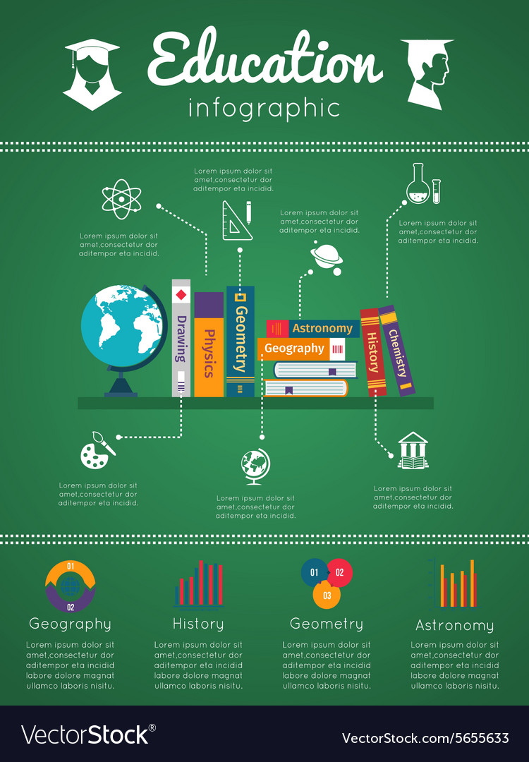 Education and textbooks infographics vector