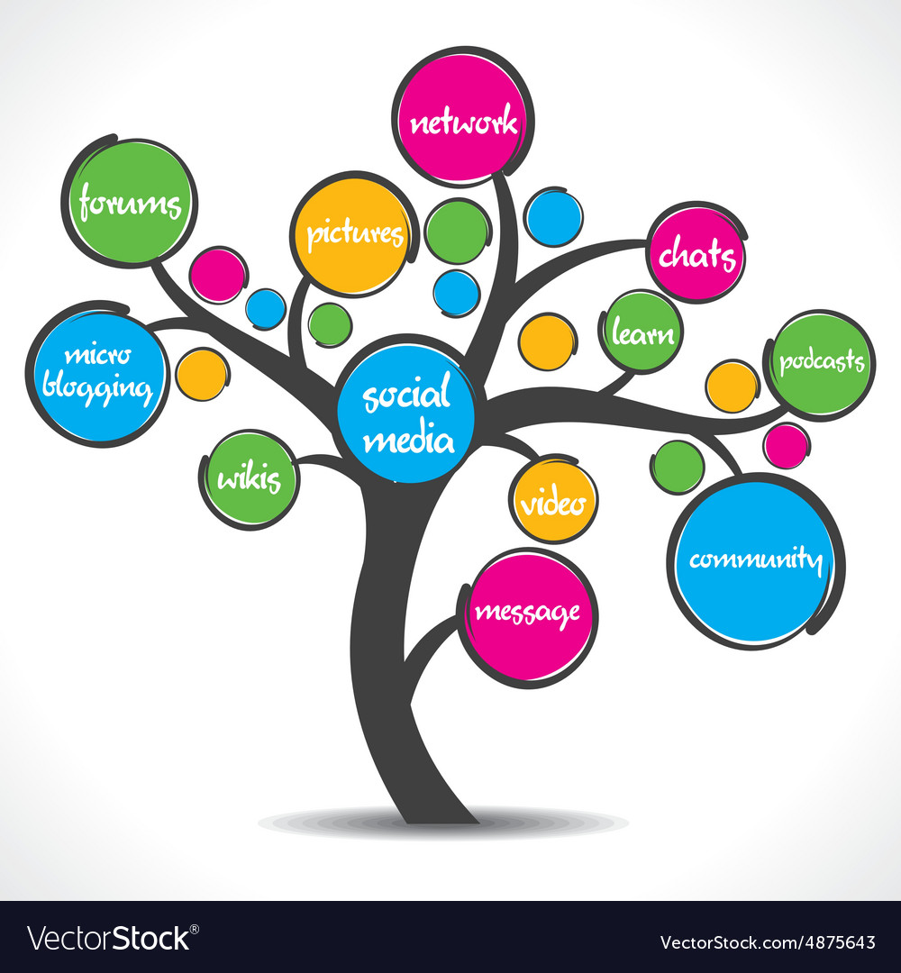 Colorful social media tree stock vector