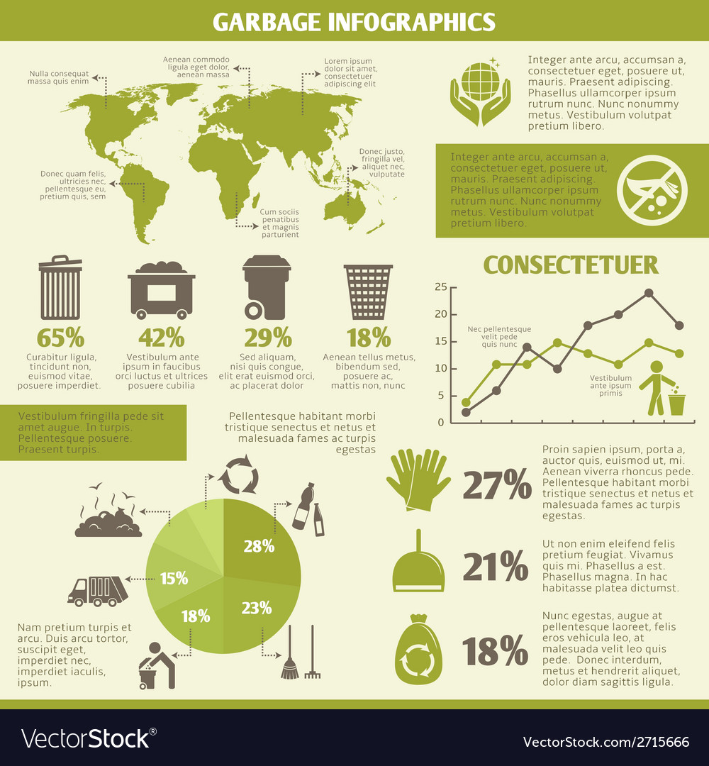 Garbage recycling infographic vector