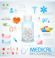 Healthcare and Medical Infographics vector image