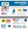 Video Blog Infographics vector image