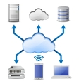 Cloud computing network vector image