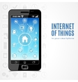 Internet Of Things Phone vector image