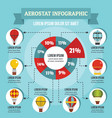 aerostat infographic concept flat style vector image