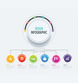 6 abstract circle infographic number business vector image
