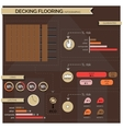 Floor laying exterior Infographic vector image