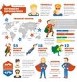 Super hero infographic vector image vector image