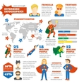 Super hero infographic vector image