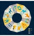 Zodiac Circle Concept vector image