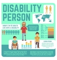 Disabled people medical infographics with vector image