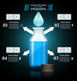 bottle water infographics vector image