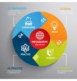 Education infographic chart vector image vector image
