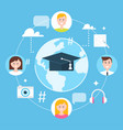 Global education online learning and e-learning vector image