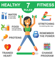 Rules of healthy lifestyle vector image