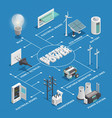 electricity power network isometric flowchart vector image