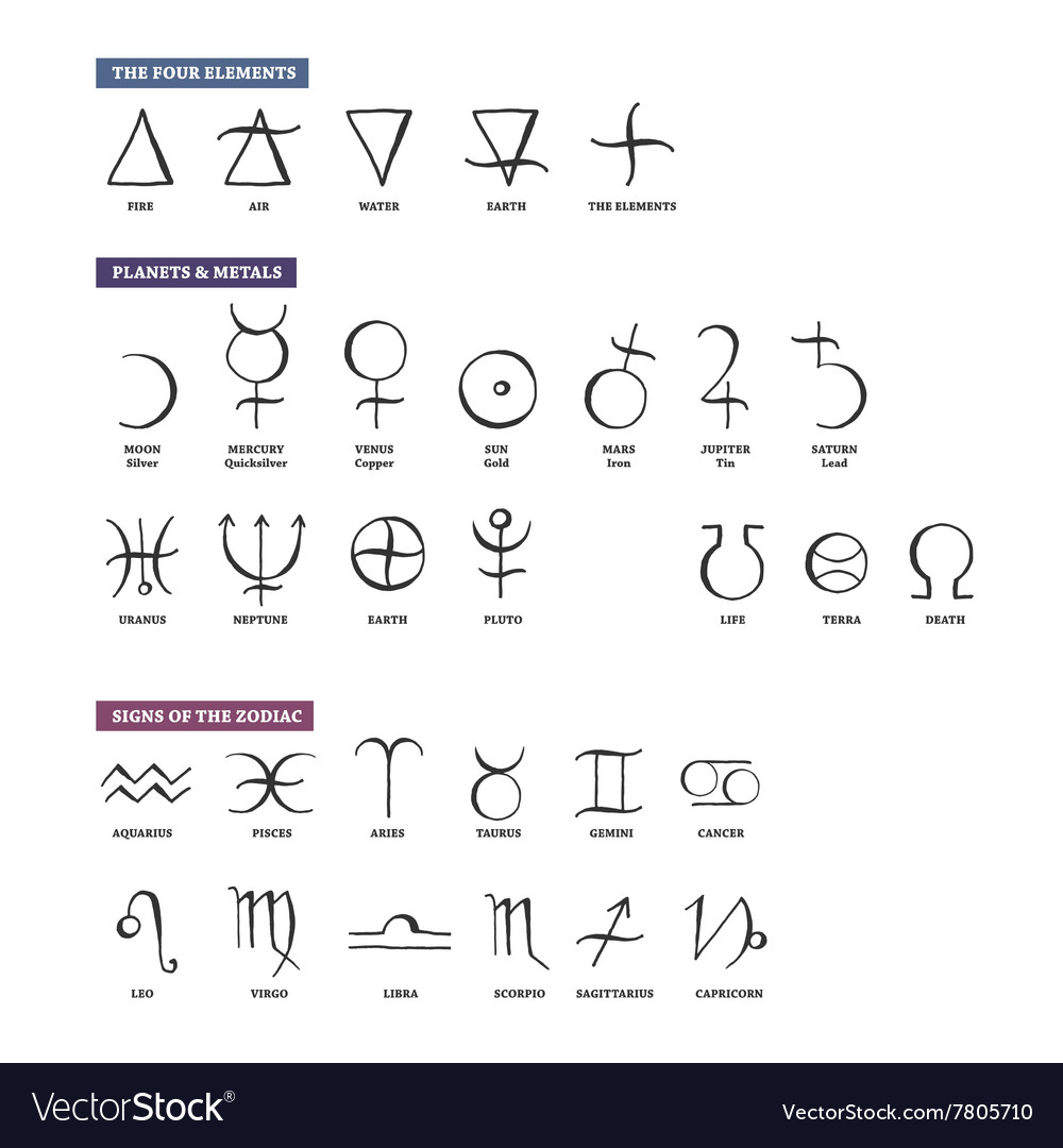 Set of trendy alchemy symbols collection vector