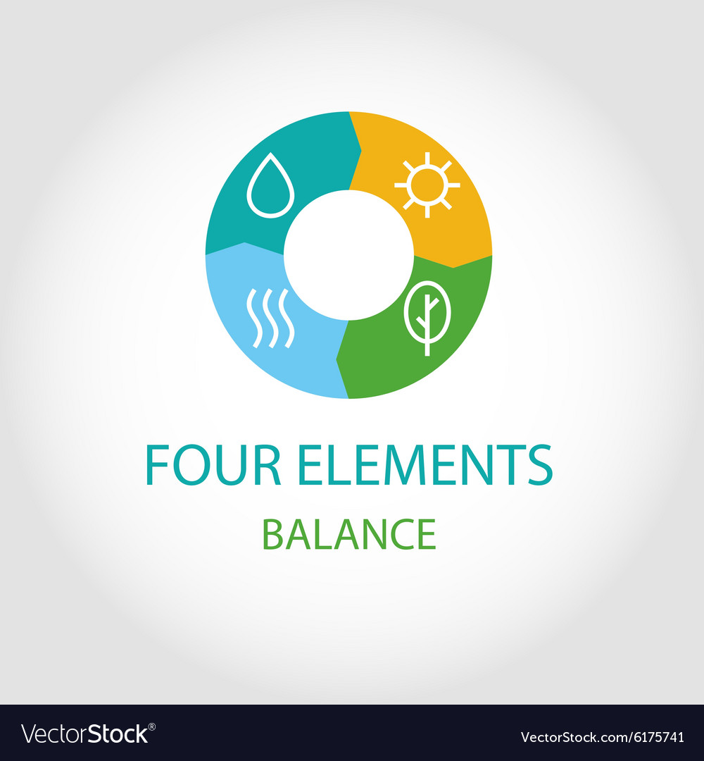 Logo four natural elements vector