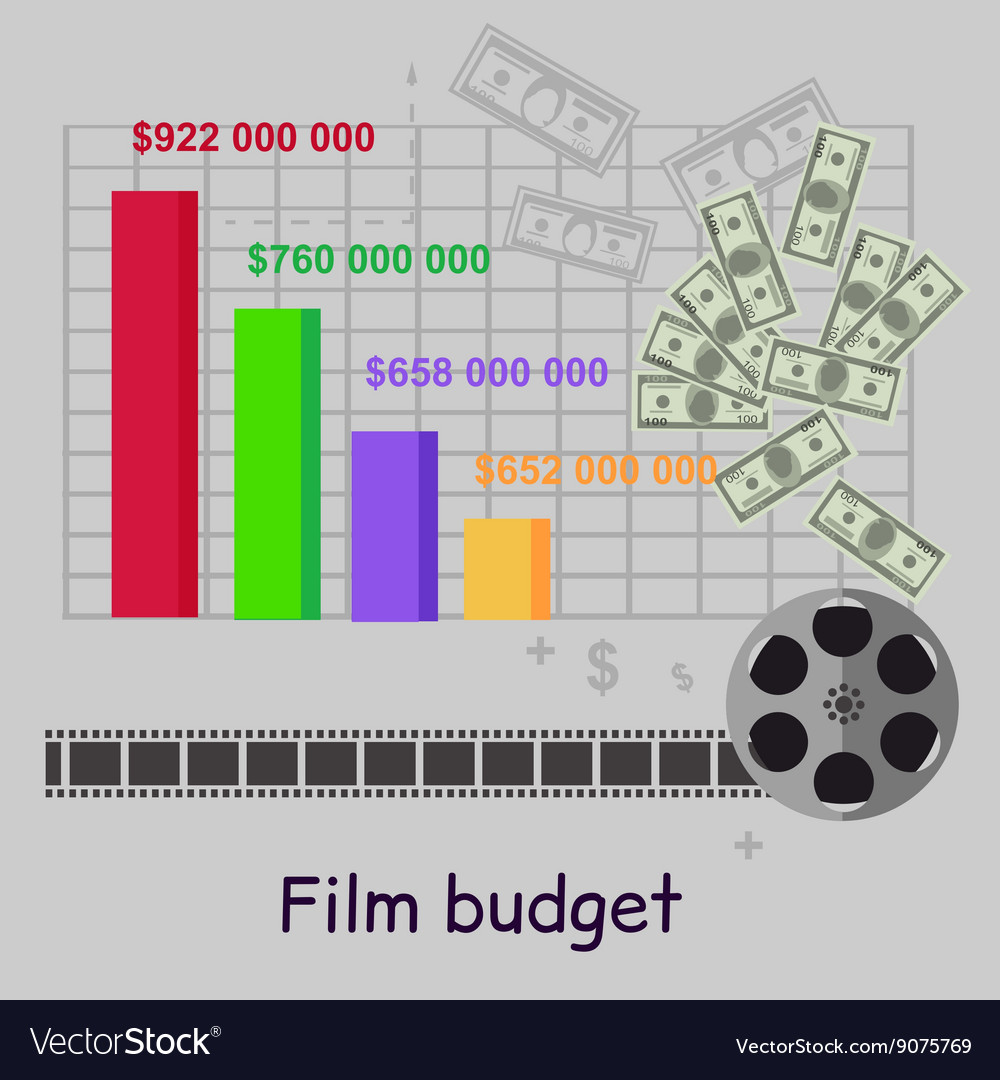 Film budget money infographics vector
