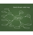 Hand drawn of mind map on vector image