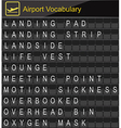 Airport Vocabulary on airport boarding vector image