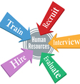Human Resources HR arrows target vector image