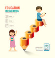 Infographic pencil with child idea education step vector image