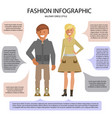 military dress style infographic vector image