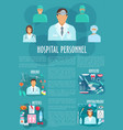 dentistry ophthalmology or urology poster vector image
