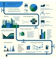 Oil production infographics vector image