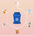 recycle garbage bins waste types segregation vector image