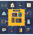 Internet Of Things Retro Composition Poster vector image