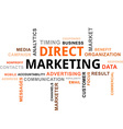 word cloud direct marketing vector image