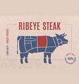 label for meat with text ribeye steak vector image