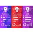 Energy saving lamp LED vector image