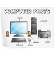 Computer parts diagram vector image