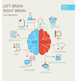 Left and right brain concept vector image
