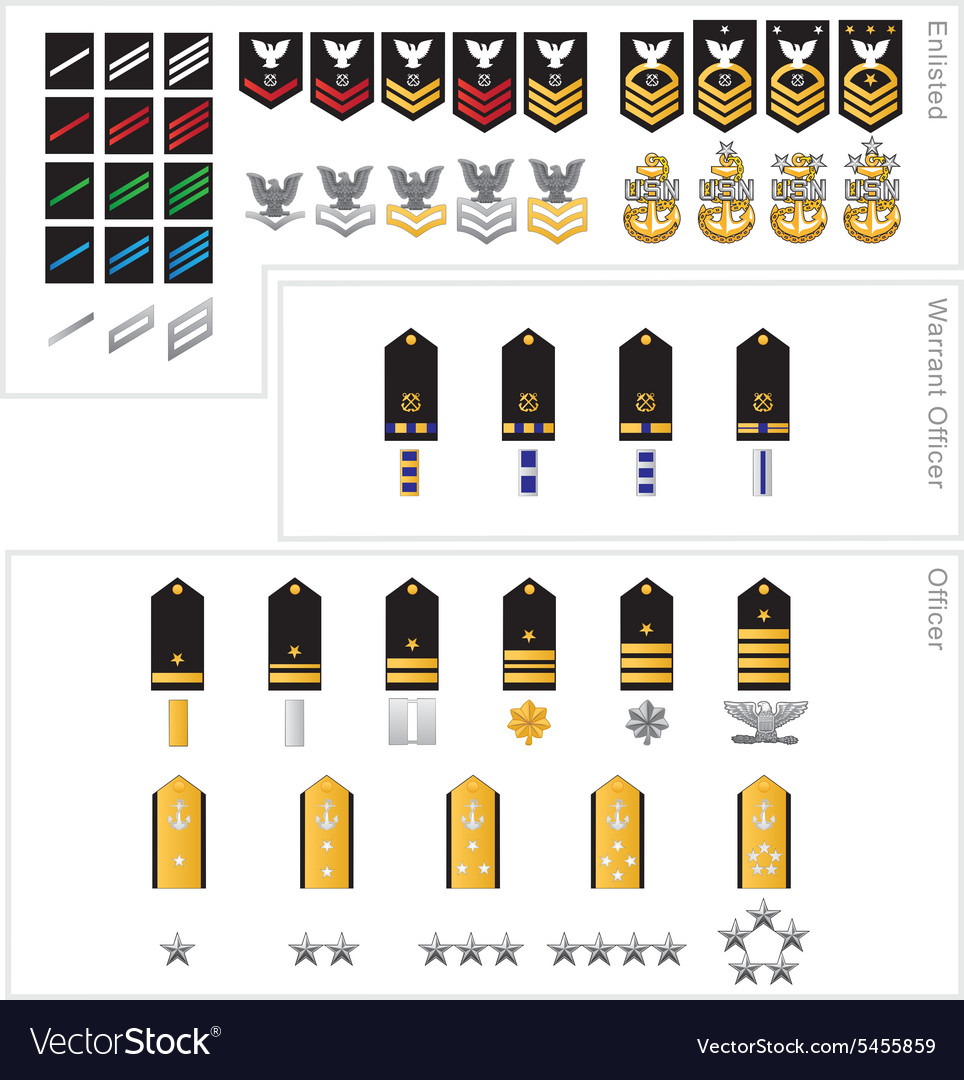 Us navy rank insignia vector