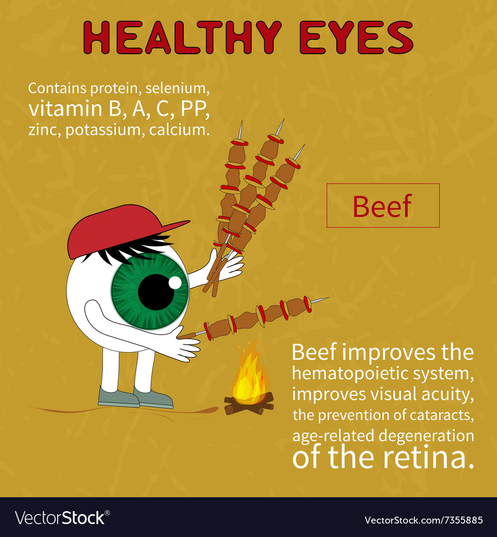 Info about the benefits of beef for eyesight vector