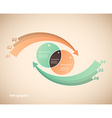 Two circles infographic template with two arrows vector image