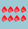set of blood group flat design vector image
