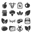 farm and organic food icons set vector image