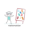 mathematician says about the presentation of vector image
