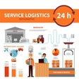 International Logistic Company Service Infographic vector image