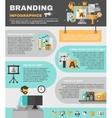 Branding Infographics Set vector image vector image