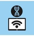 technology device health genetics concept vector image